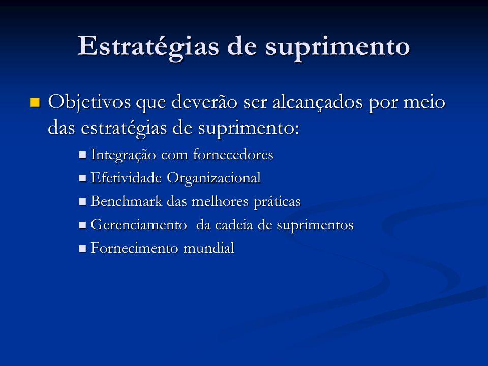 Estratégias de suprimento Objetivos que deverão ser alcançados por meio das estratégias de suprimento: Objetivos que deverão ser alcançados por meio d