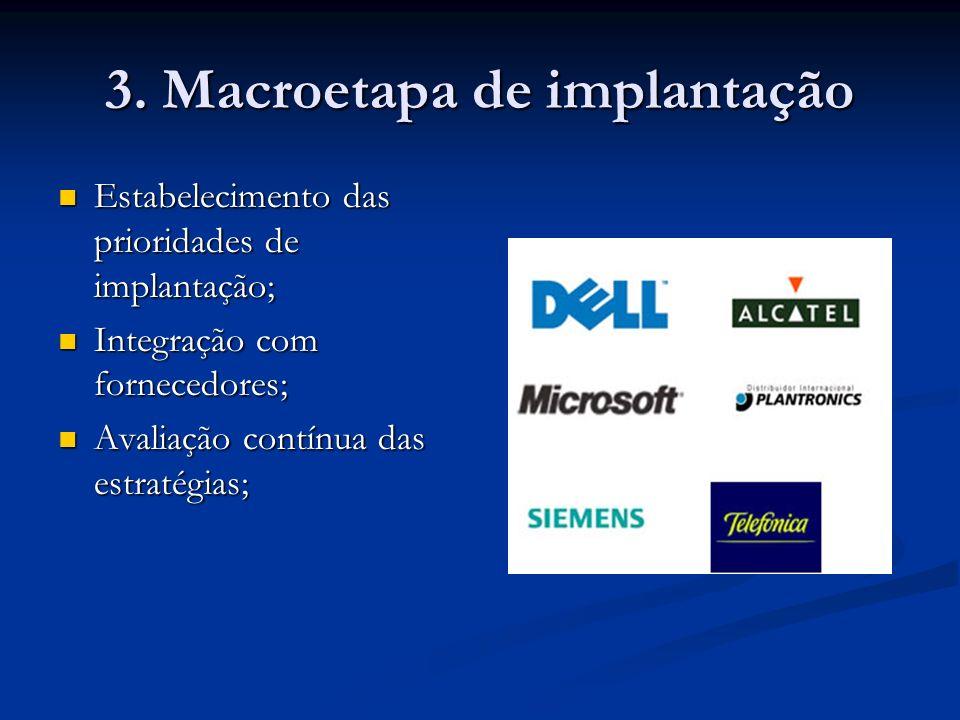3. Macroetapa de implantação Estabelecimento das prioridades de implantação; Estabelecimento das prioridades de implantação; Integração com fornecedor