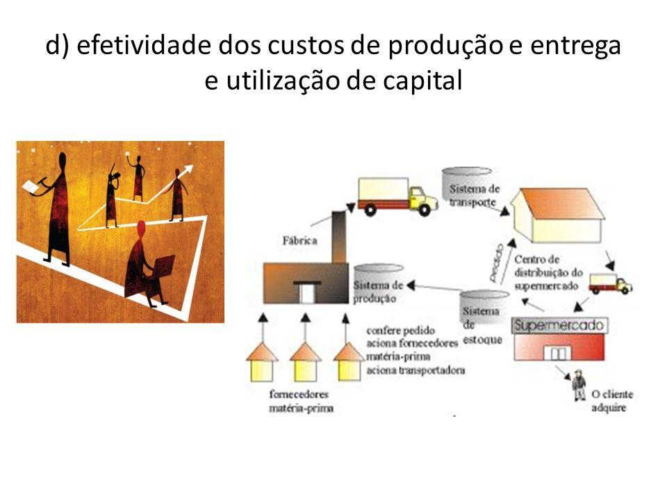 d) efetividade dos custos de produção e entrega e utilização de capital