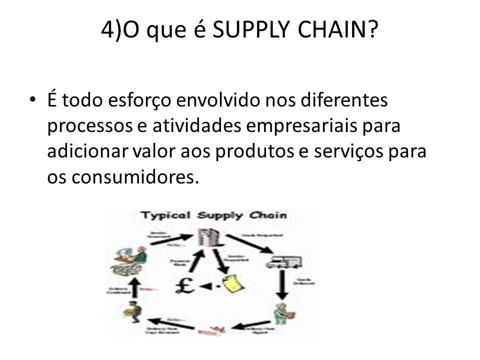 4)O que é SUPPLY CHAIN? É todo esforço envolvido nos diferentes processos e atividades empresariais para adicionar valor aos produtos e serviços para