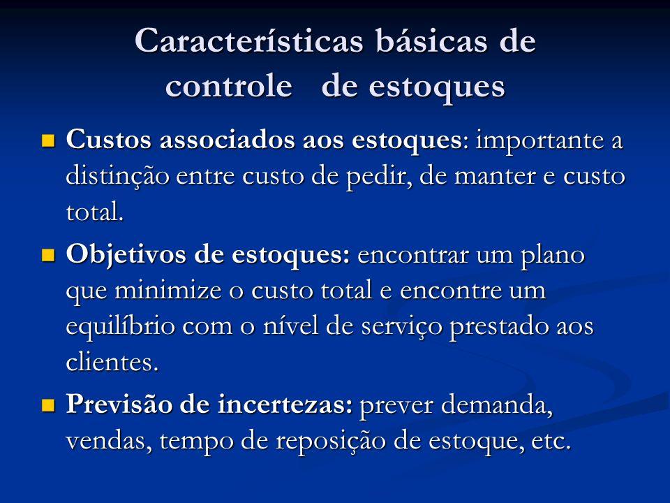Características básicas de controle de estoques Custos associados aos estoques: importante a distinção entre custo de pedir, de manter e custo total.