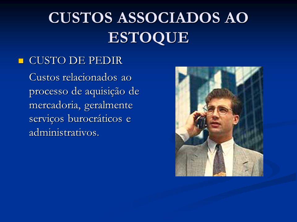 CUSTOS ASSOCIADOS AO ESTOQUE CUSTO DE PEDIR CUSTO DE PEDIR Custos relacionados ao processo de aquisição de mercadoria, geralmente serviços burocrático