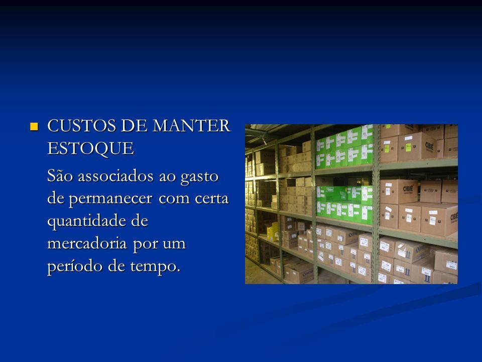 CUSTOS DE MANTER ESTOQUE CUSTOS DE MANTER ESTOQUE São associados ao gasto de permanecer com certa quantidade de mercadoria por um período de tempo.