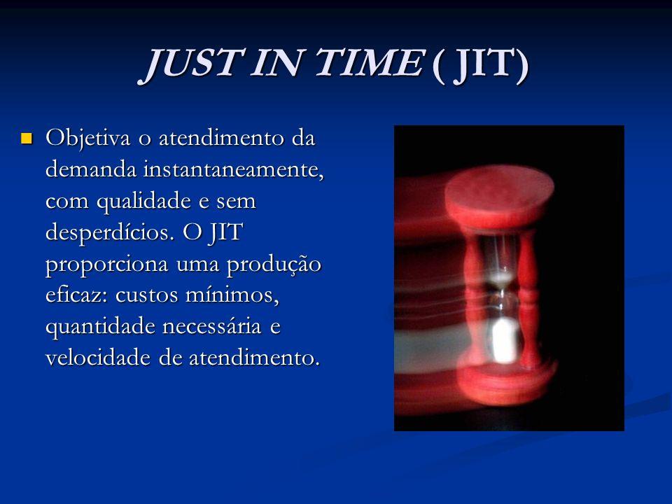 JUST IN TIME ( JIT) Objetiva o atendimento da demanda instantaneamente, com qualidade e sem desperdícios. O JIT proporciona uma produção eficaz: custo