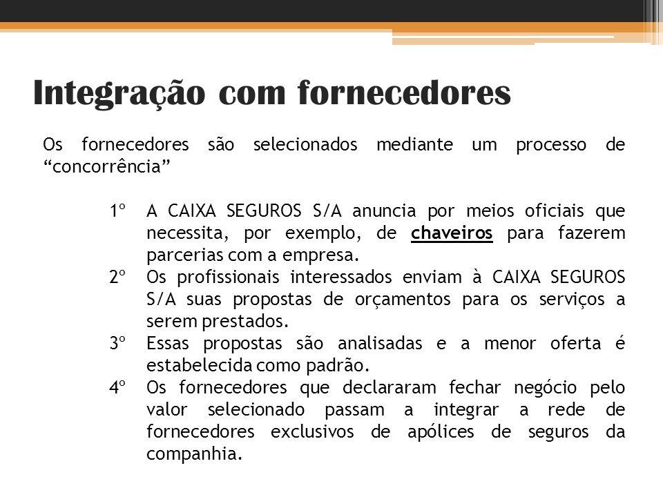 Integração com fornecedores Os fornecedores são selecionados mediante um processo de concorrência 1ºA CAIXA SEGUROS S/A anuncia por meios oficiais que