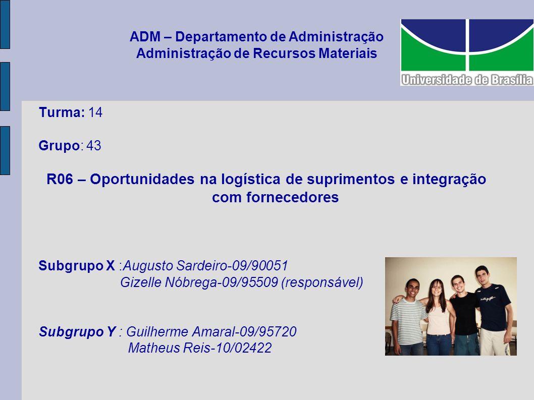 ADM – Departamento de Administração Administração de Recursos Materiais Turma: 14 Grupo: 43 R06 – Oportunidades na logística de suprimentos e integração com fornecedores Subgrupo X :Augusto Sardeiro-09/90051 Gizelle Nóbrega-09/95509 (responsável) Subgrupo Y : Guilherme Amaral-09/95720 Matheus Reis-10/02422