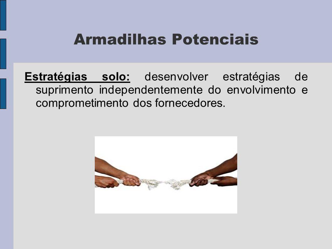 Armadilhas Potenciais Estratégias solo: desenvolver estratégias de suprimento independentemente do envolvimento e comprometimento dos fornecedores.