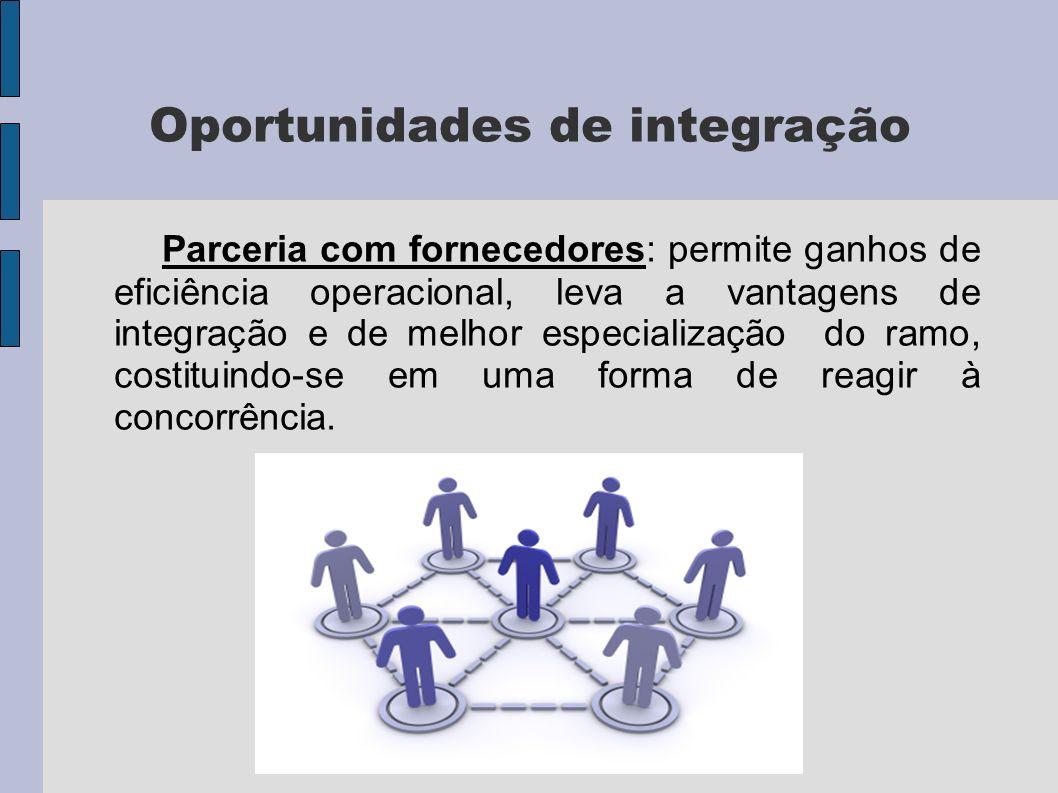 Oportunidades de integração Parceria com fornecedores: permite ganhos de eficiência operacional, leva a vantagens de integração e de melhor especialização do ramo, costituindo-se em uma forma de reagir à concorrência.