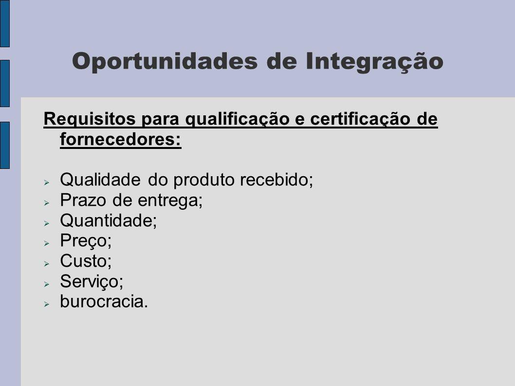Oportunidades de Integração Requisitos para qualificação e certificação de fornecedores: Qualidade do produto recebido; Prazo de entrega; Quantidade; Preço; Custo; Serviço; burocracia.