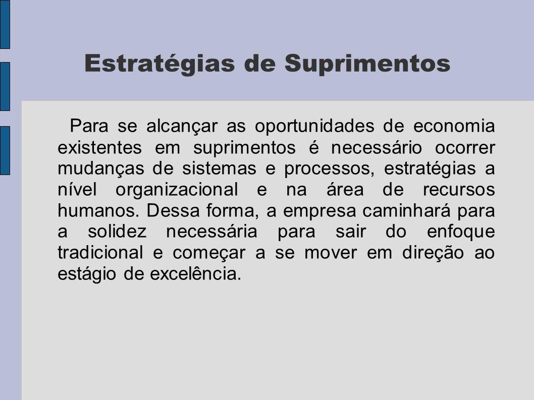 Estratégias de Suprimentos Para se alcançar as oportunidades de economia existentes em suprimentos é necessário ocorrer mudanças de sistemas e processos, estratégias a nível organizacional e na área de recursos humanos.