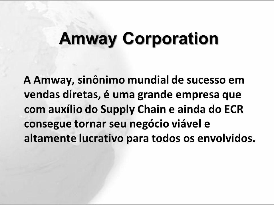 O negócio da Amway Venda em rede: utilização de representantes comerciais (IBO – Independent Business Owner).