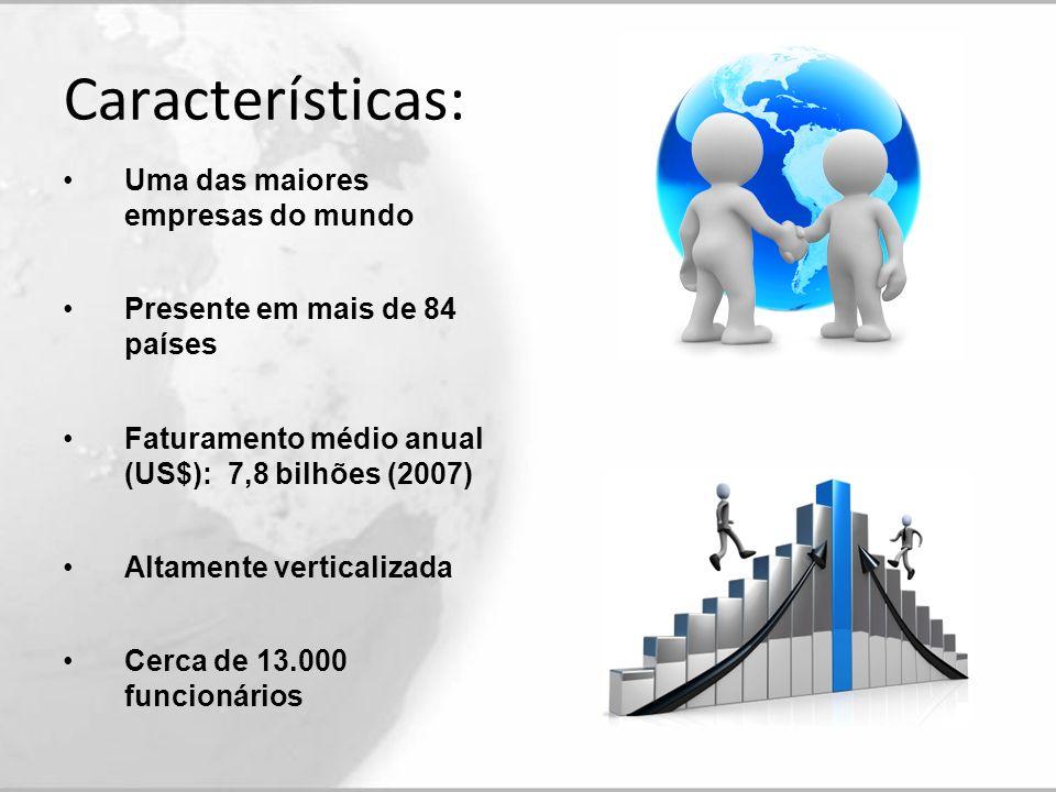 Cerca de 160 Centros de Distribuição Aproximadamente 500 cientistas Mais de 3 milhões de representantes (IBOs)