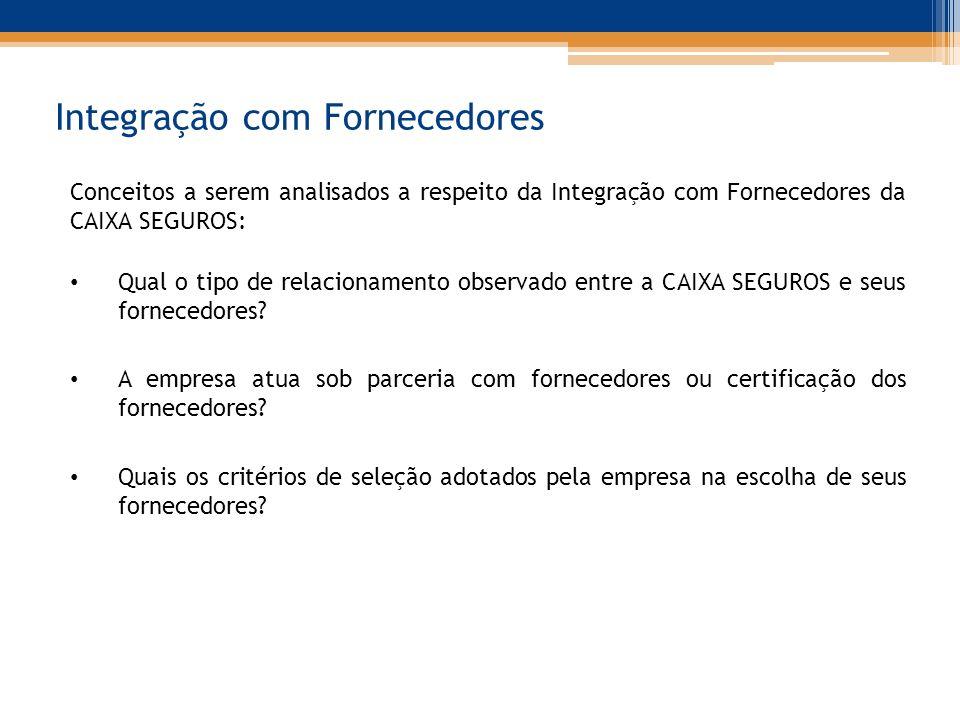 Integração com Fornecedores Conceitos a serem analisados a respeito da Integração com Fornecedores da CAIXA SEGUROS: Qual o tipo de relacionamento observado entre a CAIXA SEGUROS e seus fornecedores.
