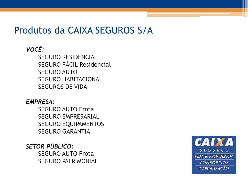 Produtos da CAIXA SEGUROS S/A VOCÊ: SEGURO RESIDENCIAL SEGURO FÁCIL Residencial SEGURO AUTO SEGURO HABITACIONAL SEGUROS DE VIDA EMPRESA: SEGURO AUTO Frota SEGURO EMPRESARIAL SEGURO EQUIPAMENTOS SEGURO GARANTIA SETOR PÚBLICO: SEGURO AUTO Frota SEGURO PATRIMONIAL