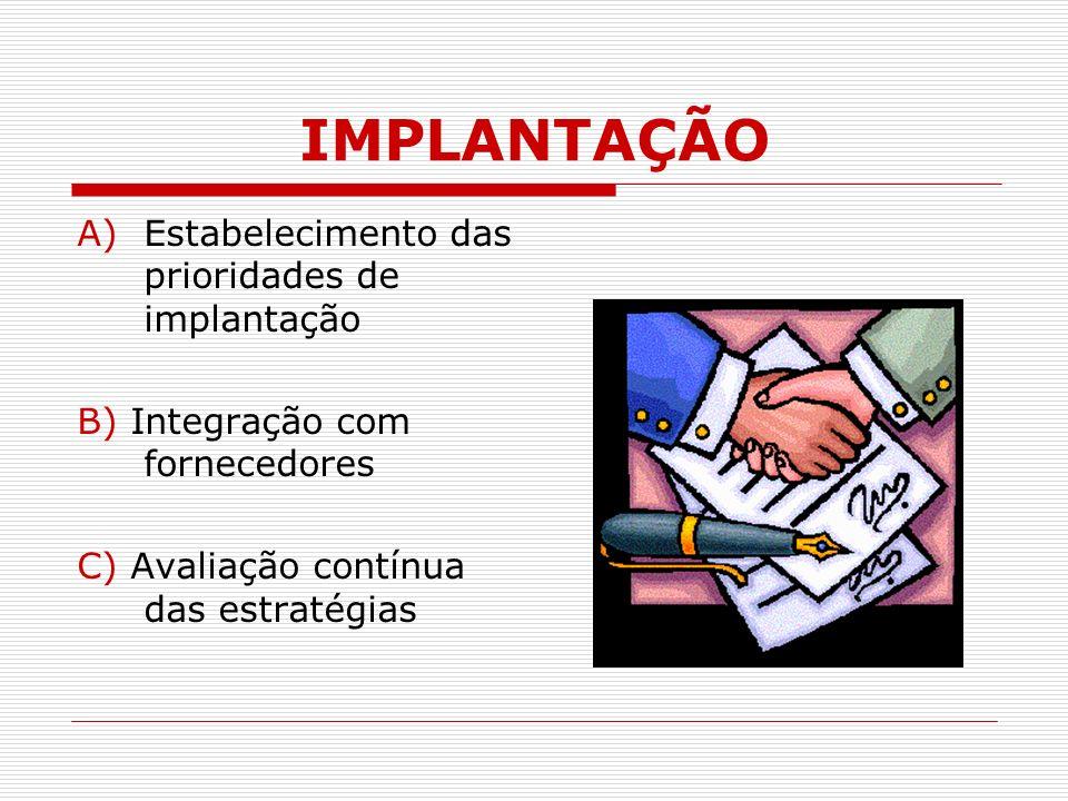 IMPLANTAÇÃO A)Estabelecimento das prioridades de implantação B) Integração com fornecedores C) Avaliação contínua das estratégias