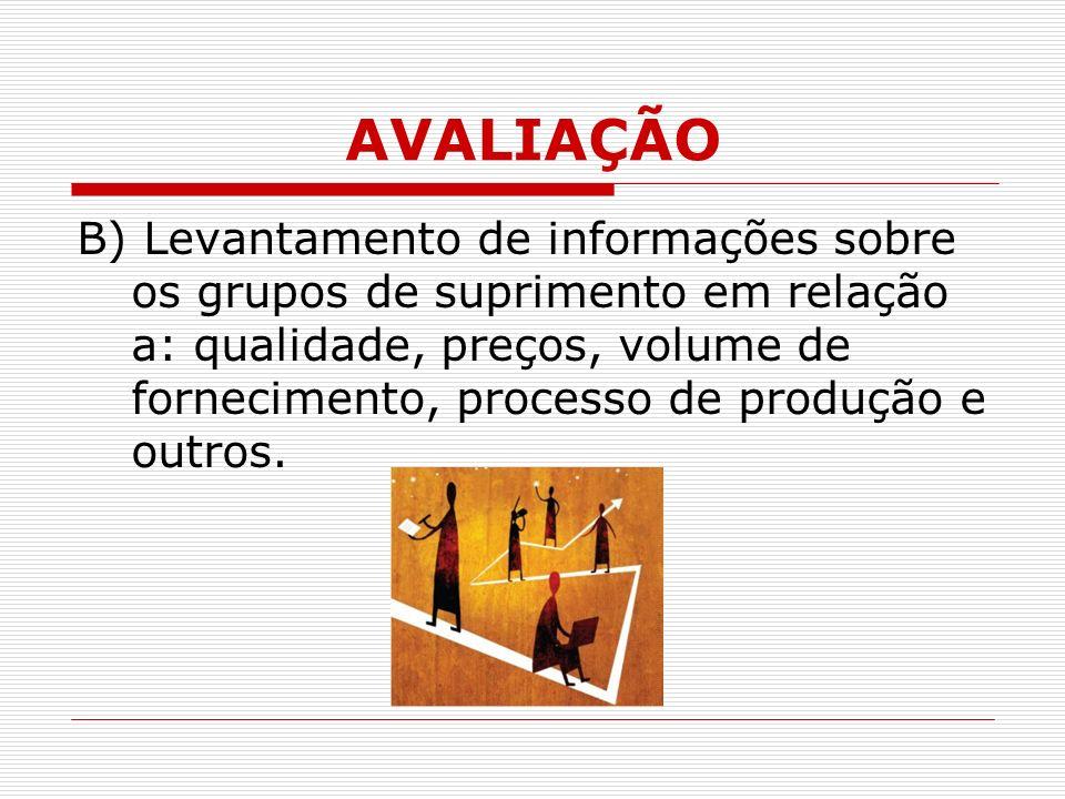 AVALIAÇÃO B) Levantamento de informações sobre os grupos de suprimento em relação a: qualidade, preços, volume de fornecimento, processo de produção e outros.