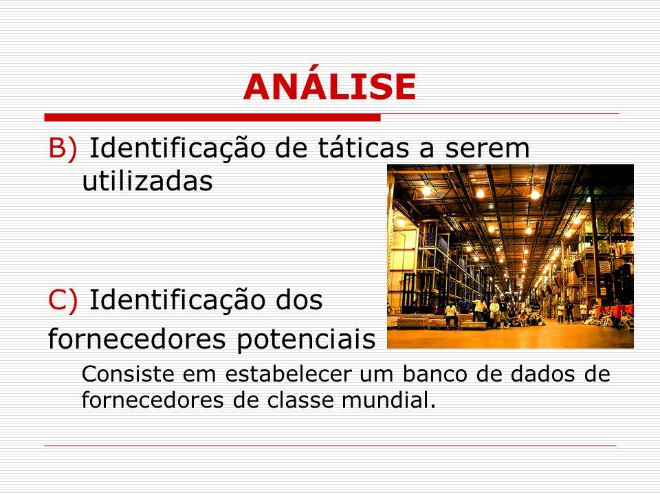 ANÁLISE B) Identificação de táticas a serem utilizadas C) Identificação dos fornecedores potenciais Consiste em estabelecer um banco de dados de fornecedores de classe mundial.