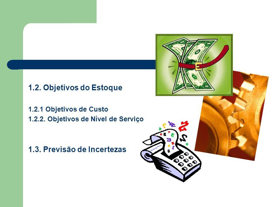 1.2. Objetivos do Estoque 1.2.1 Objetivos de Custo 1.2.2. Objetivos de Nível de Serviço 1.3. Previsão de Incertezas