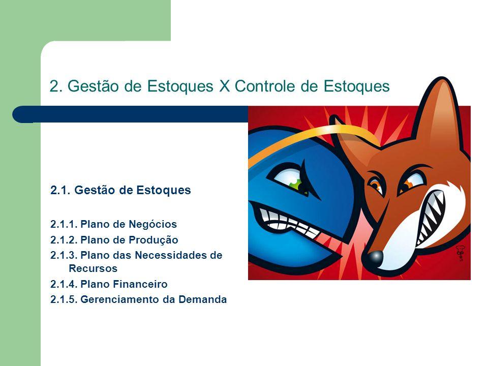 2. Gestão de Estoques X Controle de Estoques 2.1. Gestão de Estoques 2.1.1. Plano de Negócios 2.1.2. Plano de Produção 2.1.3. Plano das Necessidades d