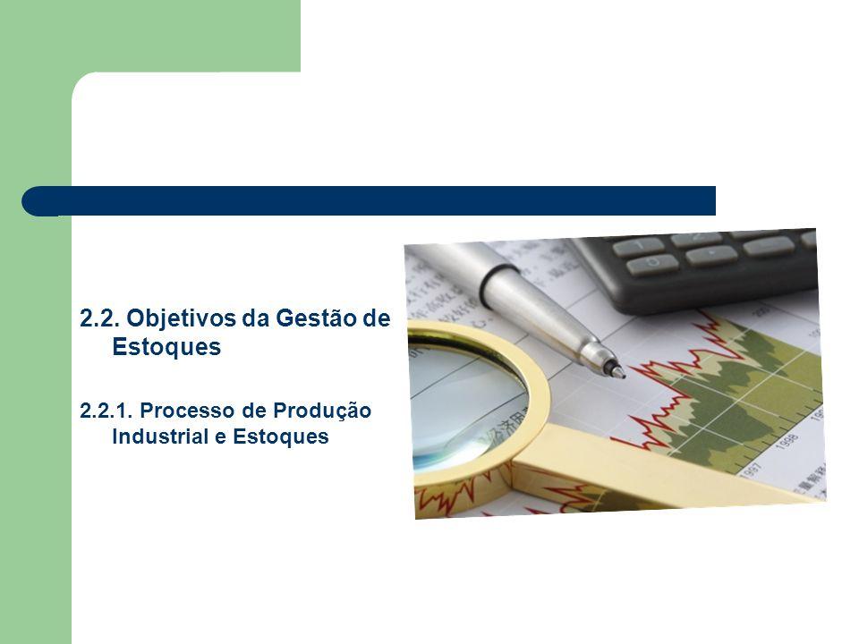 2.2. Objetivos da Gestão de Estoques 2.2.1. Processo de Produção Industrial e Estoques