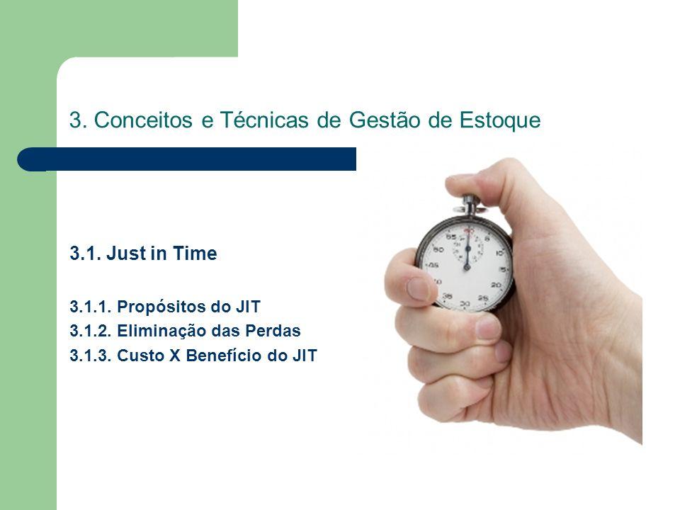3. Conceitos e Técnicas de Gestão de Estoque 3.1. Just in Time 3.1.1. Propósitos do JIT 3.1.2. Eliminação das Perdas 3.1.3. Custo X Benefício do JIT