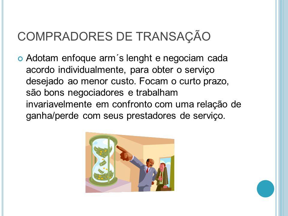 COMPRADORES DE TRANSAÇÃO Adotam enfoque arm´s lenght e negociam cada acordo individualmente, para obter o serviço desejado ao menor custo. Focam o cur