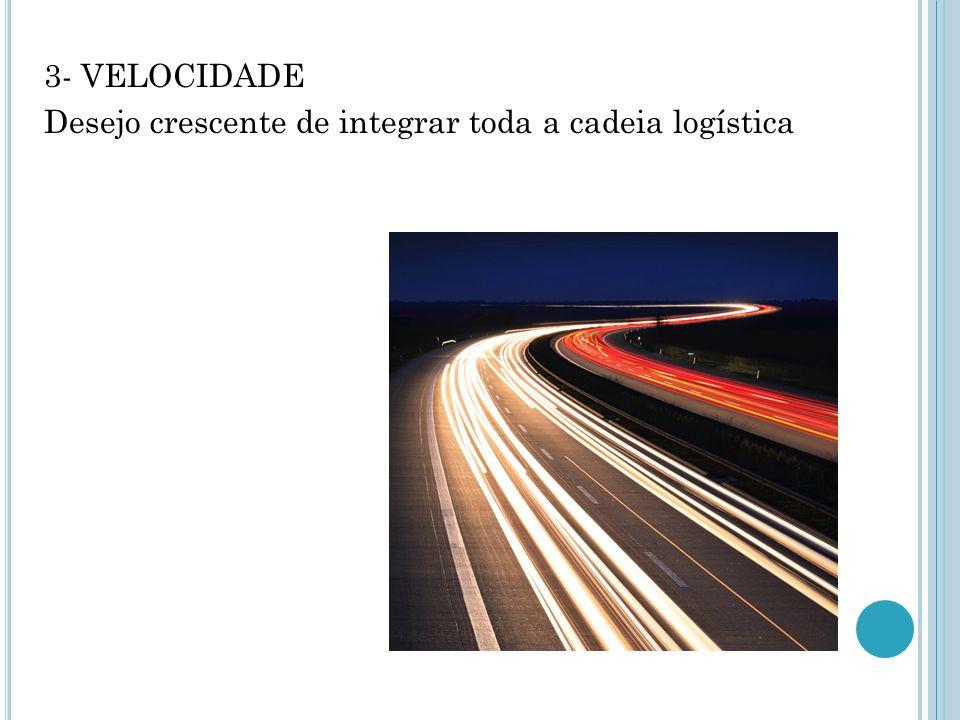 3- VELOCIDADE Desejo crescente de integrar toda a cadeia logística