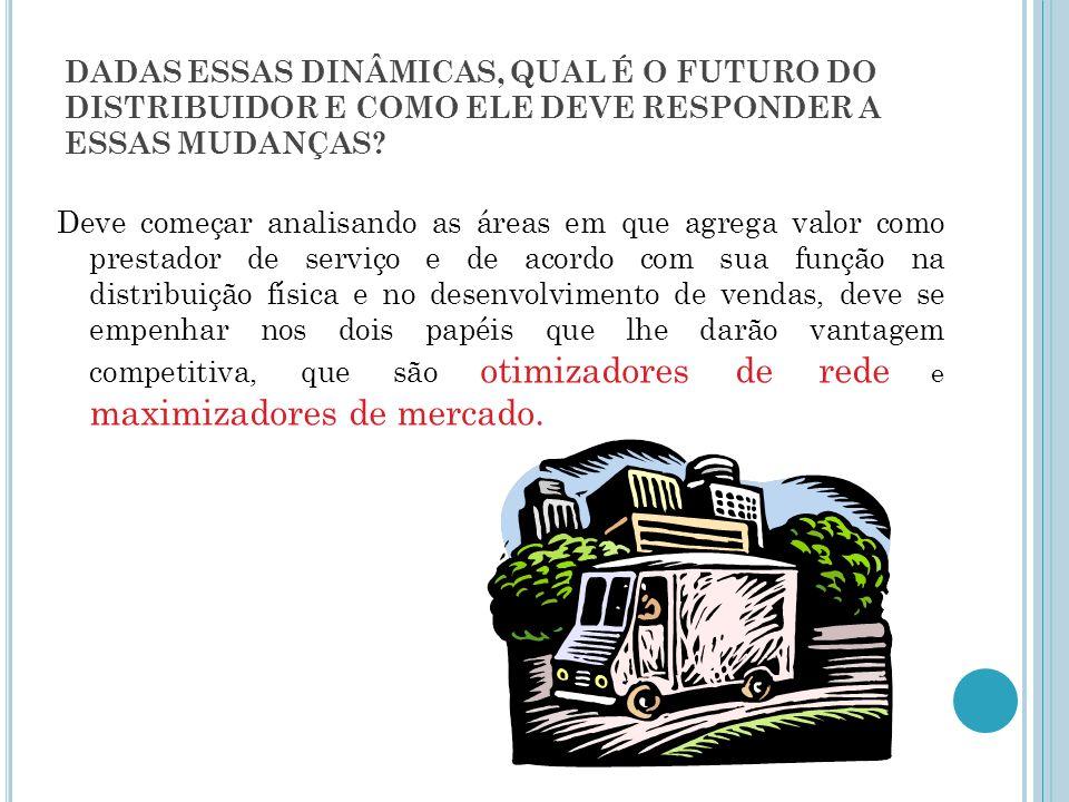 ALCANÇANDO EFICIÊNCIA NO TRANSPORTE Quais são os tipos de compradores de serviços de transporte.