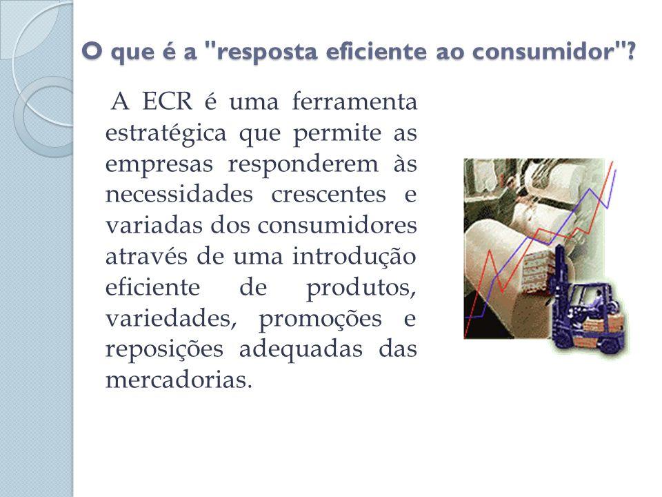 O que é a resposta eficiente ao consumidor .O que é a resposta eficiente ao consumidor .