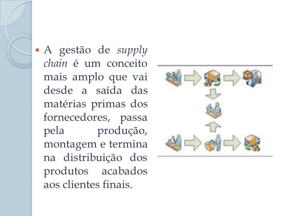 A gestão de supply chain é um conceito mais amplo que vai desde a saída das matérias primas dos fornecedores, passa pela produção, montagem e termina