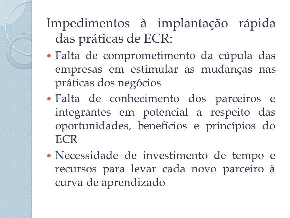 Impedimentos à implantação rápida das práticas de ECR: Falta de comprometimento da cúpula das empresas em estimular as mudanças nas práticas dos negóc