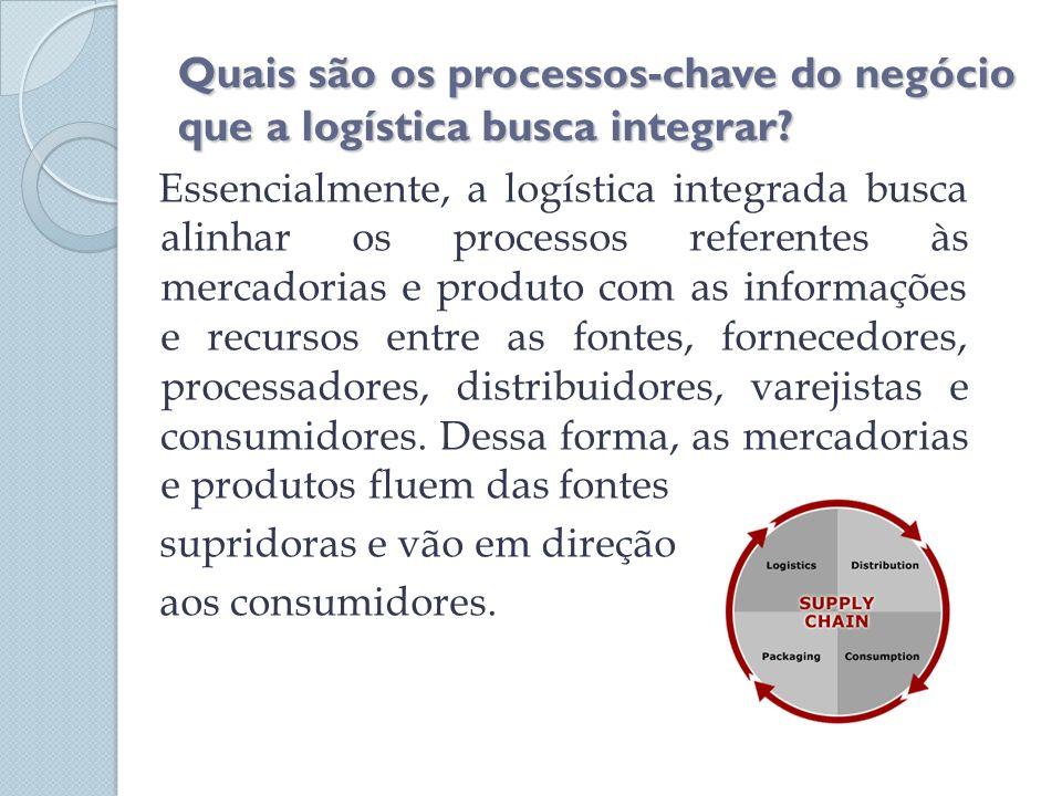Quais são os processos-chave do negócio que a logística busca integrar? Essencialmente, a logística integrada busca alinhar os processos referentes às