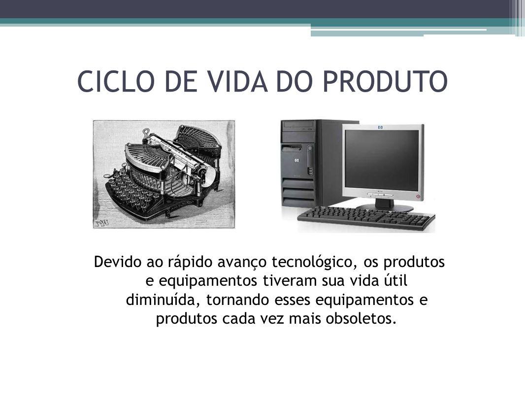 CICLO DE VIDA DO PRODUTO Devido ao rápido avanço tecnológico, os produtos e equipamentos tiveram sua vida útil diminuída, tornando esses equipamentos e produtos cada vez mais obsoletos.