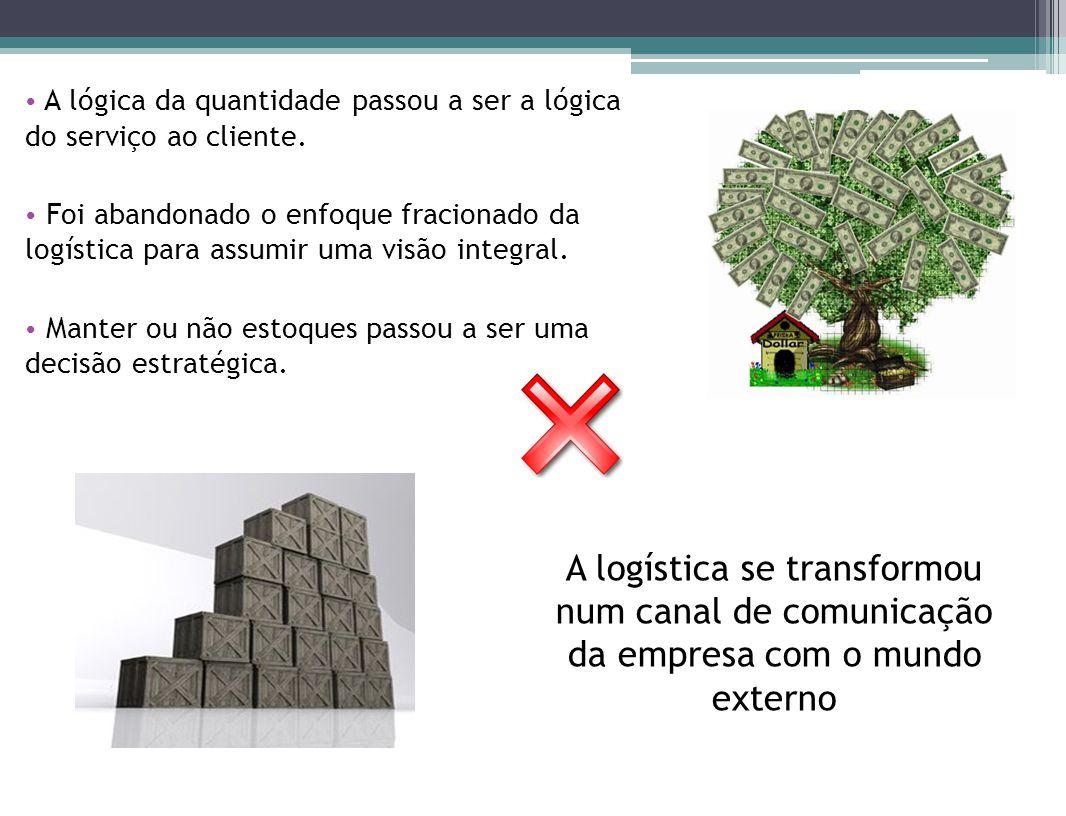 A logística se transformou num canal de comunicação da empresa com o mundo externo A lógica da quantidade passou a ser a lógica do serviço ao cliente.