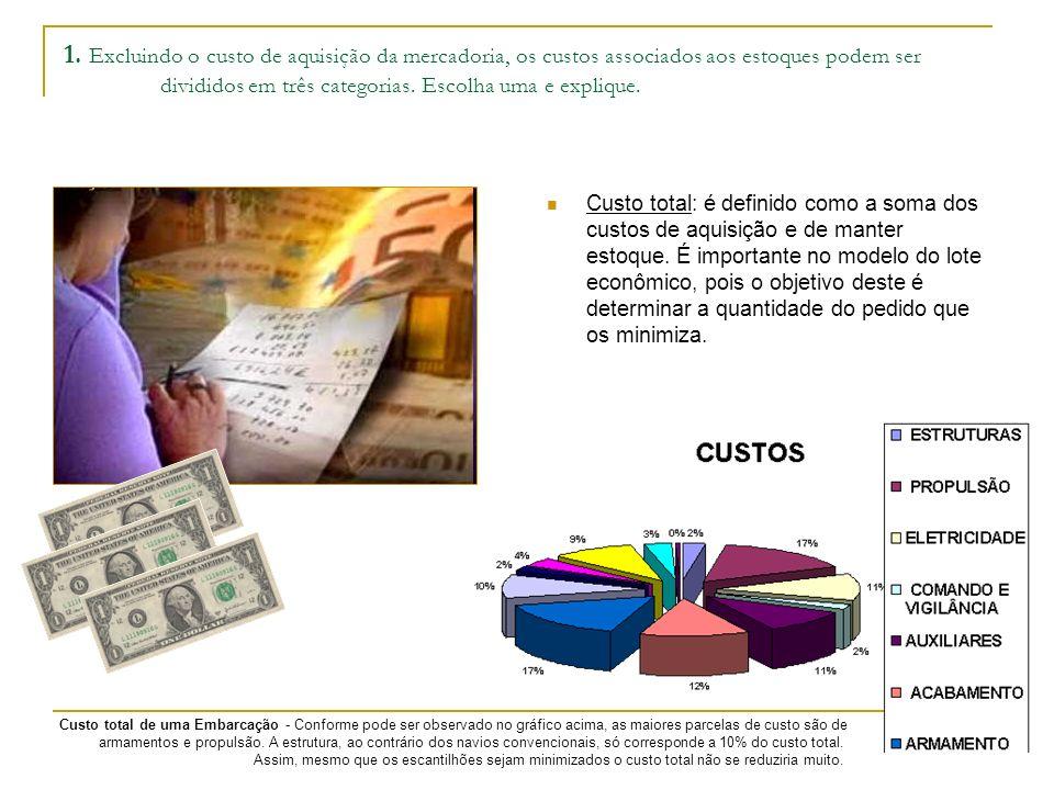 1. Excluindo o custo de aquisição da mercadoria, os custos associados aos estoques podem ser divididos em três categorias. Escolha uma e explique. Cus