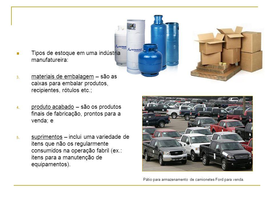 Tipos de estoque em uma indústria manufatureira: 3. materiais de embalagem – são as caixas para embalar produtos, recipientes, rótulos etc.; 4. produt