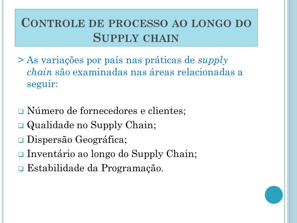 C ONTROLE DE PROCESSO AO LONGO DO S UPPLY CHAIN > As variações por país nas práticas de supply chain são examinadas nas áreas relacionadas a seguir: N