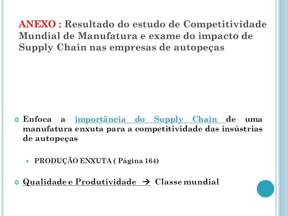 ANEXO : Resultado do estudo de Competitividade Mundial de Manufatura e exame do impacto de Supply Chain nas empresas de autopeças importância do Suppl