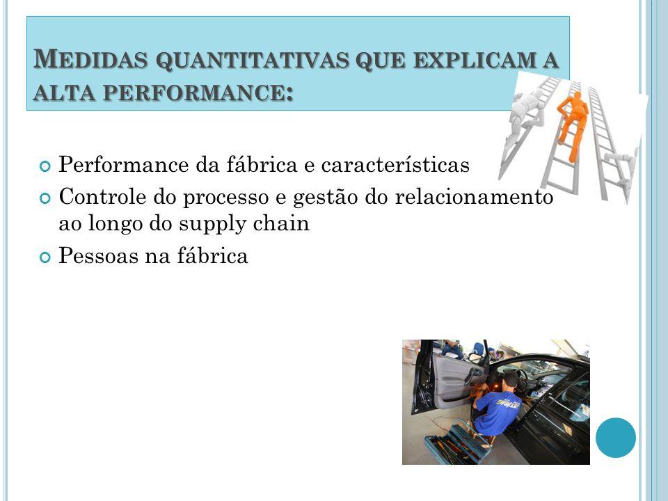 M EDIDAS QUANTITATIVAS QUE EXPLICAM A ALTA PERFORMANCE : Performance da fábrica e características Controle do processo e gestão do relacionamento ao l