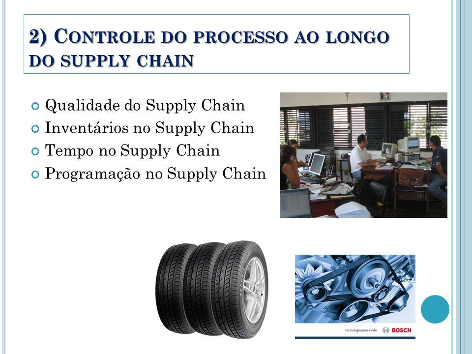 2) C ONTROLE DO PROCESSO AO LONGO DO SUPPLY CHAIN Qualidade do Supply Chain Inventários no Supply Chain Tempo no Supply Chain Programação no Supply Ch