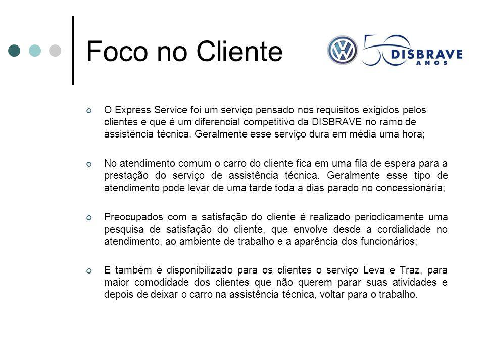 Foco no Cliente O Express Service foi um serviço pensado nos requisitos exigidos pelos clientes e que é um diferencial competitivo da DISBRAVE no ramo