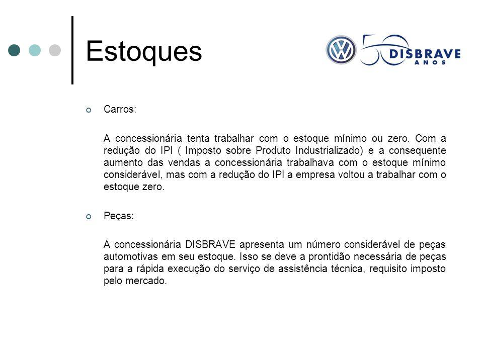 Estoques Carros: A concessionária tenta trabalhar com o estoque mínimo ou zero. Com a redução do IPI ( Imposto sobre Produto Industrializado) e a cons