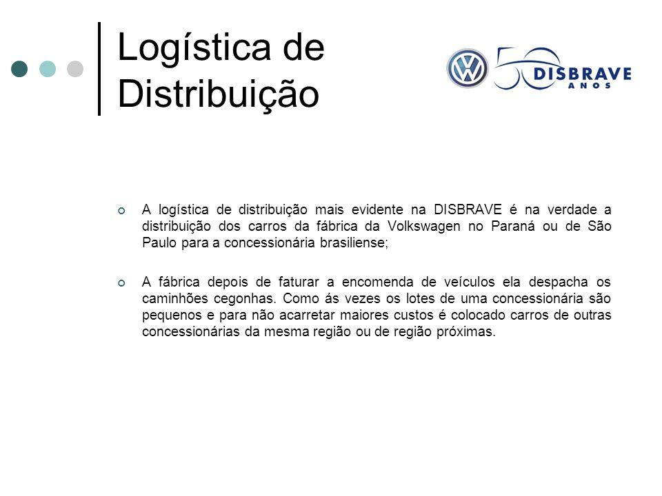 Logística de Distribuição A logística de distribuição mais evidente na DISBRAVE é na verdade a distribuição dos carros da fábrica da Volkswagen no Par
