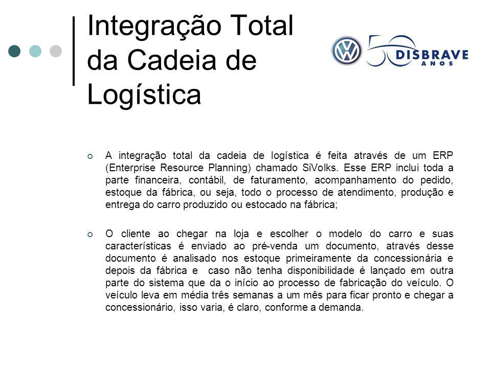 Integração Total da Cadeia de Logística A integração total da cadeia de logística é feita através de um ERP (Enterprise Resource Planning) chamado SiV