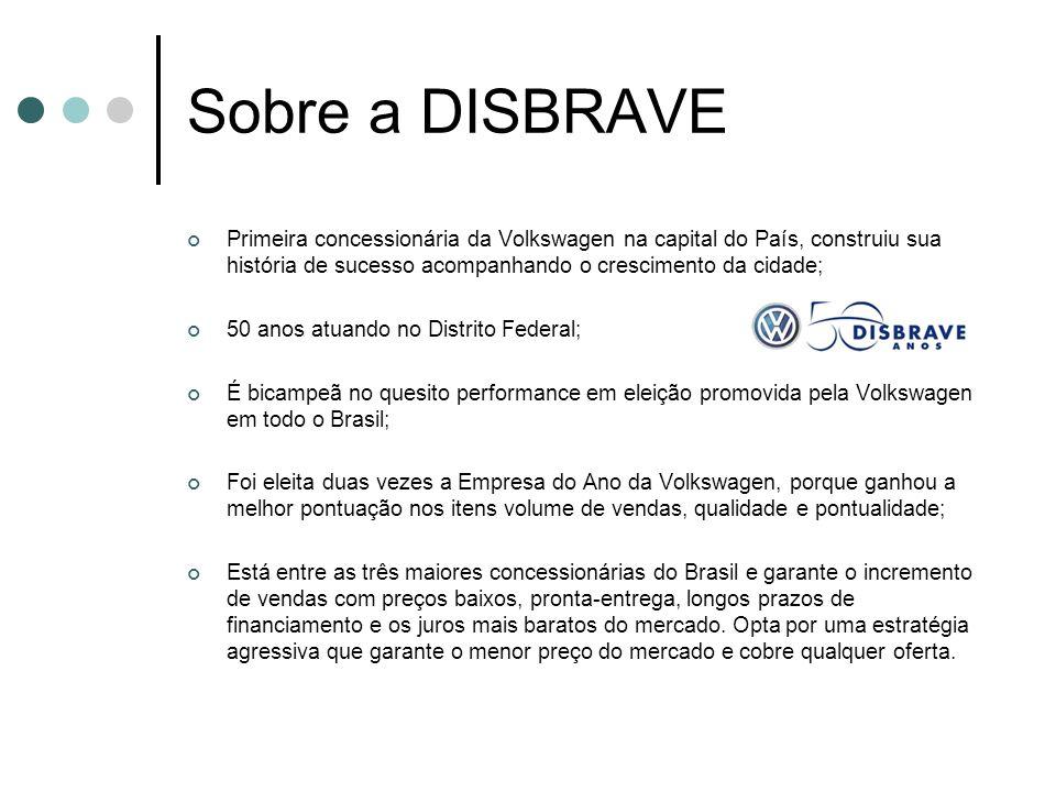 Sobre a DISBRAVE Primeira concessionária da Volkswagen na capital do País, construiu sua história de sucesso acompanhando o crescimento da cidade; 50