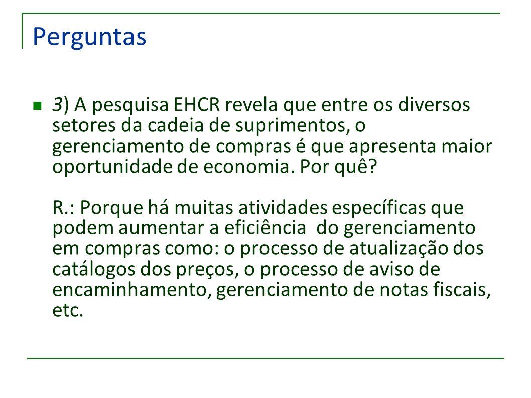 Perguntas 3) A pesquisa EHCR revela que entre os diversos setores da cadeia de suprimentos, o gerenciamento de compras é que apresenta maior oportunid