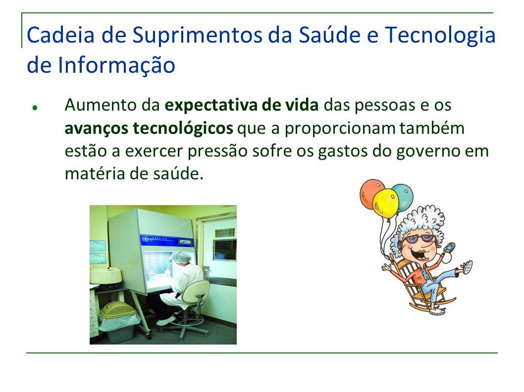Cadeia de Suprimentos da Saúde e Tecnologia de Informação Aumento da expectativa de vida das pessoas e os avanços tecnológicos que a proporcionam tamb