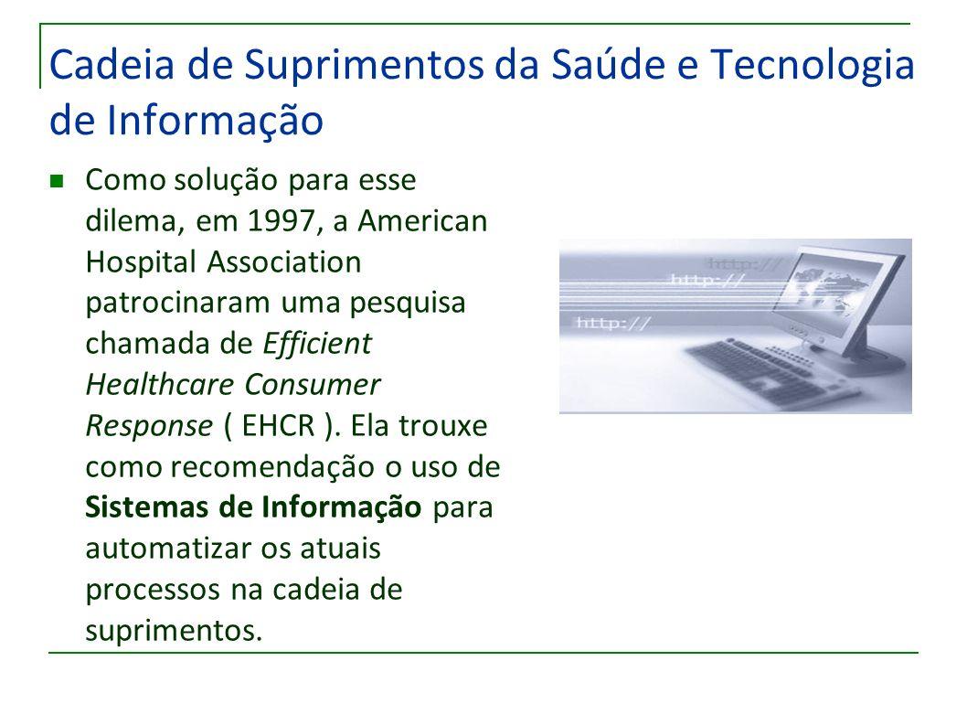 Cadeia de Suprimentos da Saúde e Tecnologia de Informação Como solução para esse dilema, em 1997, a American Hospital Association patrocinaram uma pes