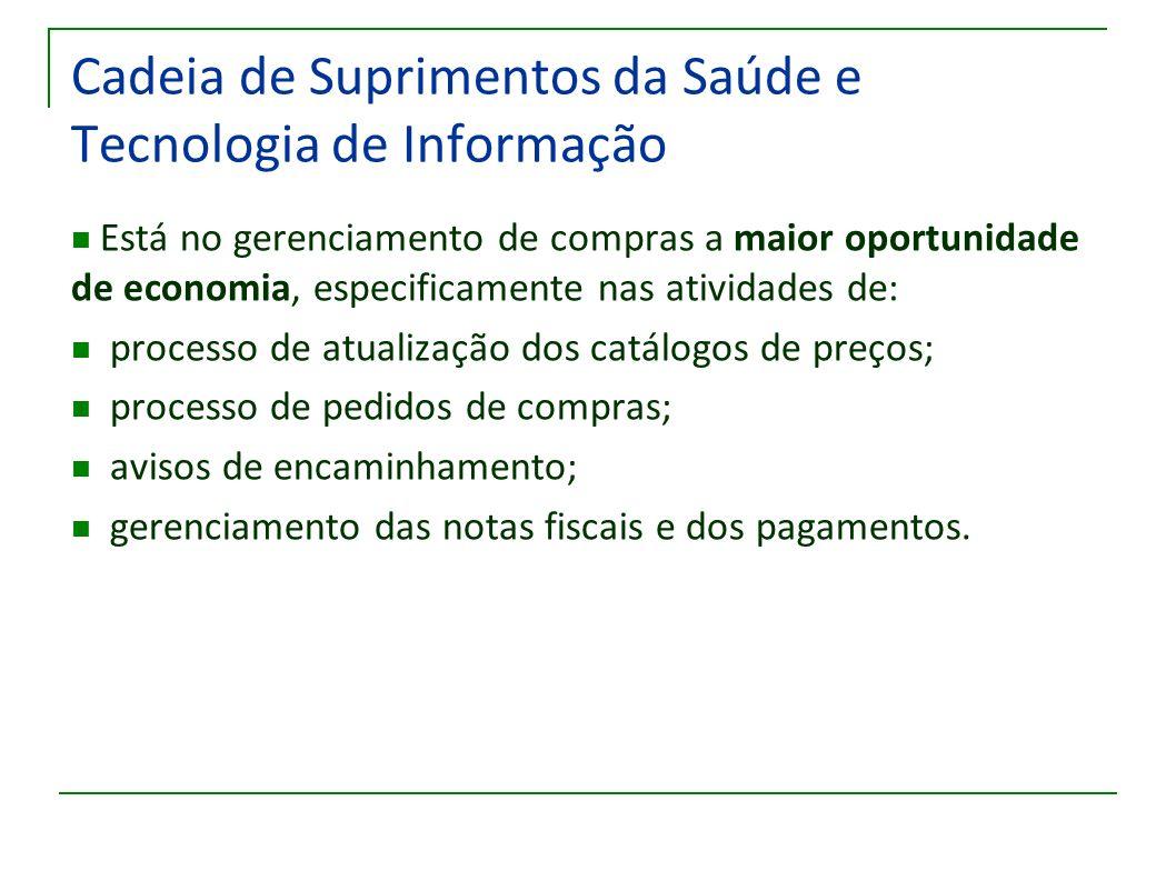 Cadeia de Suprimentos da Saúde e Tecnologia de Informação Está no gerenciamento de compras a maior oportunidade de economia, especificamente nas ativi