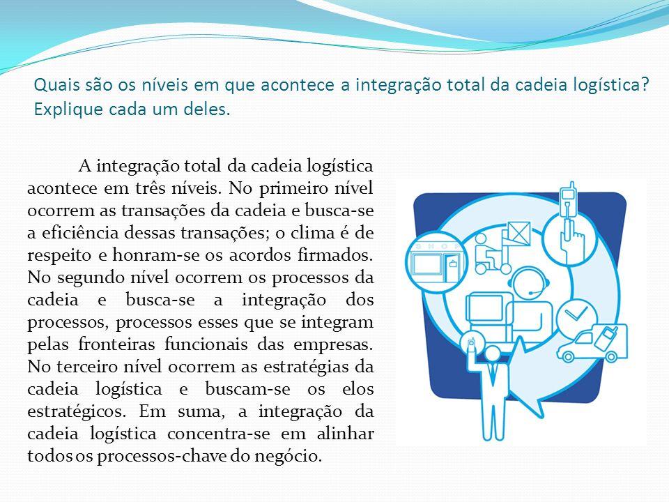 Quais são os níveis em que acontece a integração total da cadeia logística? Explique cada um deles. A integração total da cadeia logística acontece em